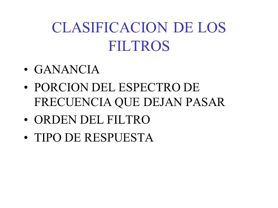 CLASIFICACION DE LOS FILTROS GANANCIA PORCION DEL ESPECTRO DE FRECUENCIA QUE DEJAN PASAR ORDEN DEL FILTRO TIPO DE RESPUESTA