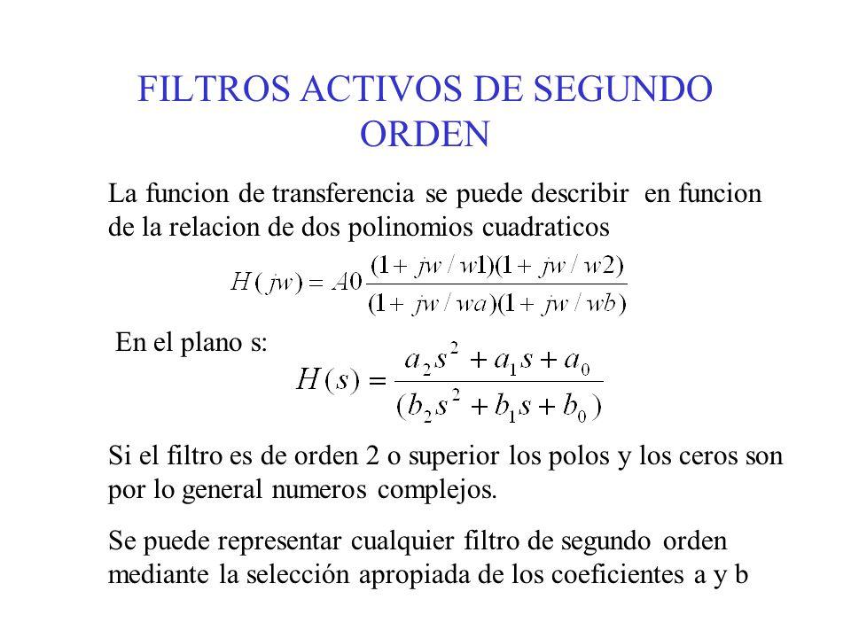 FILTROS ACTIVOS DE SEGUNDO ORDEN La funcion de transferencia se puede describir en funcion de la relacion de dos polinomios cuadraticos En el plano s: