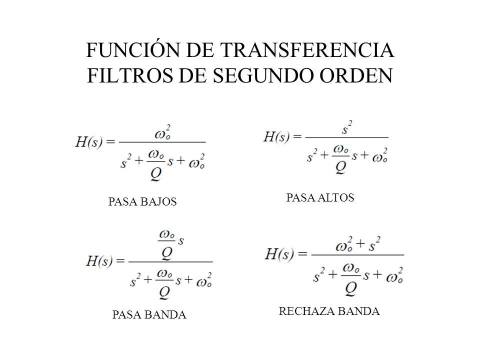 FUNCIÓN DE TRANSFERENCIA FILTROS DE SEGUNDO ORDEN PASA BAJOS PASA ALTOS PASA BANDA RECHAZA BANDA