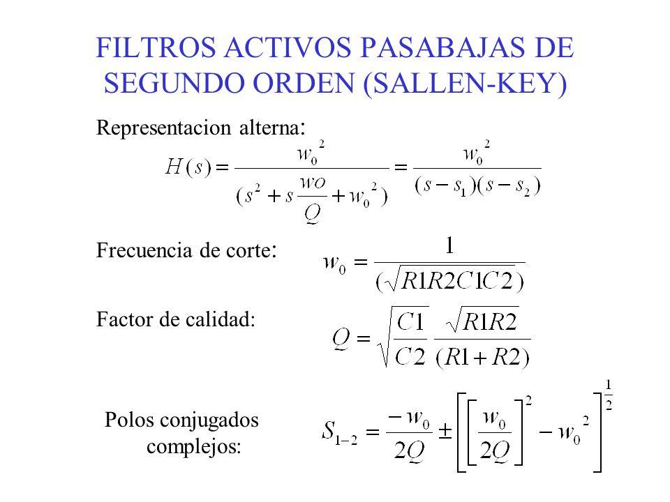 FILTROS ACTIVOS PASABAJAS DE SEGUNDO ORDEN (SALLEN-KEY) Factor de calidad: Representacion alterna : Frecuencia de corte : Polos conjugados complejos: