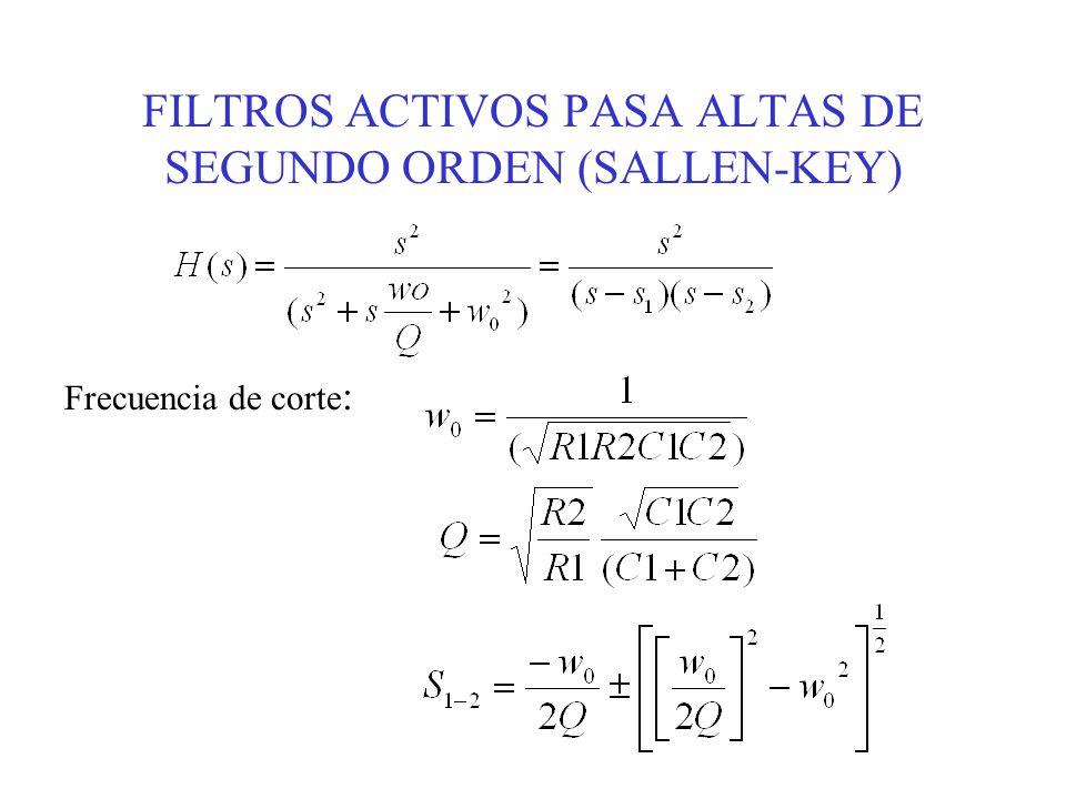 Frecuencia de corte : FILTROS ACTIVOS PASA ALTAS DE SEGUNDO ORDEN (SALLEN-KEY)