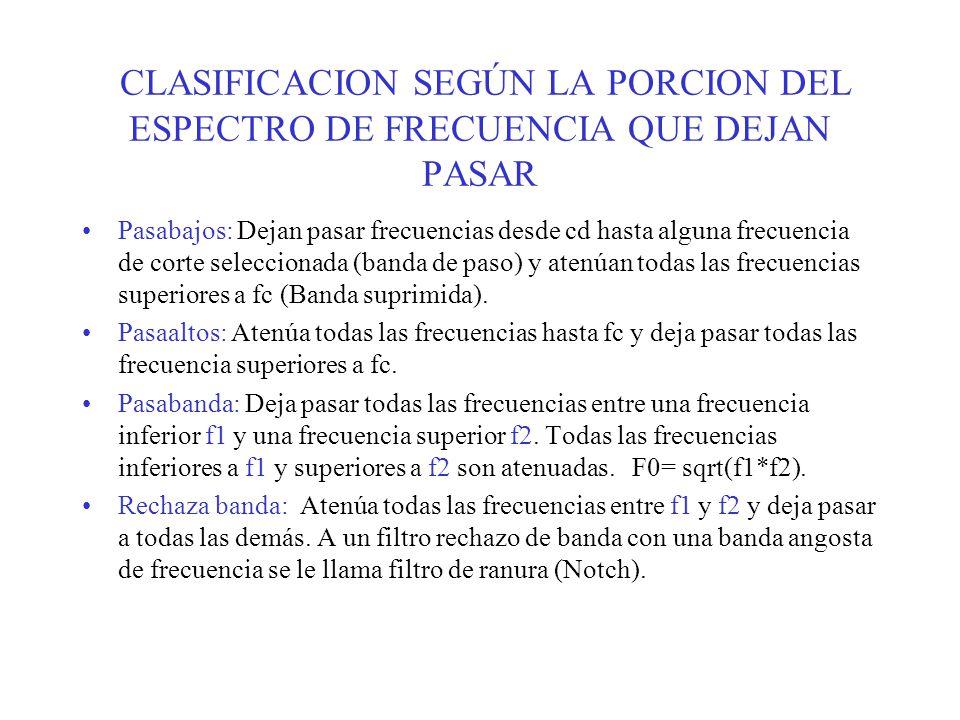 CLASIFICACION SEGÚN LA PORCION DEL ESPECTRO DE FRECUENCIA QUE DEJAN PASAR Pasabajos: Dejan pasar frecuencias desde cd hasta alguna frecuencia de corte