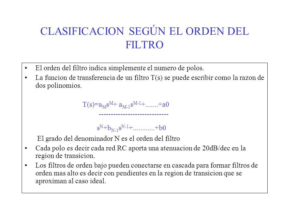 CLASIFICACION SEGÚN EL ORDEN DEL FILTRO El orden del filtro indica simplemente el numero de polos. La funcion de transferencia de un filtro T(s) se pu
