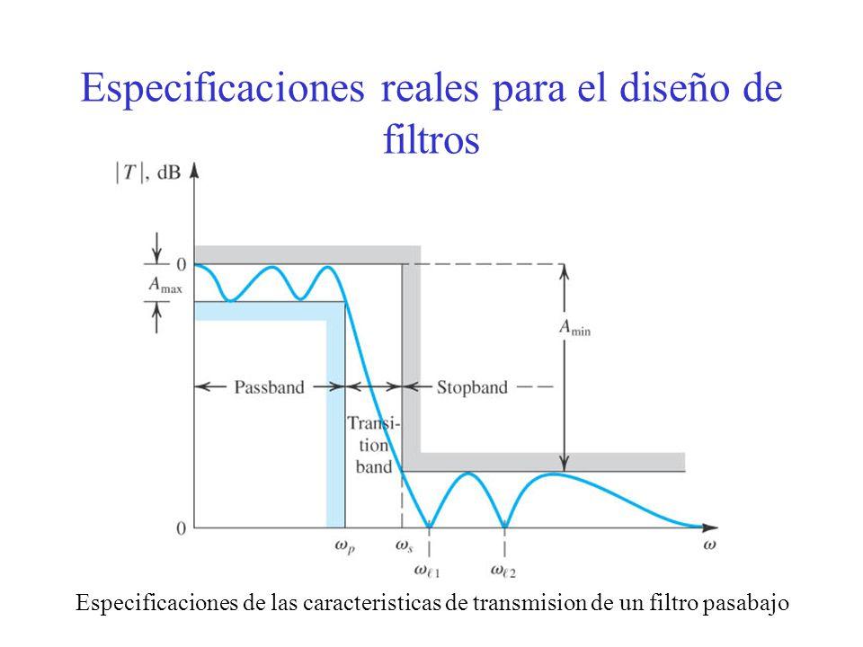 Especificaciones reales pára el diseño de filtros Amax: La transmisión en la banda pasante no es constante se debe tener en cuenta la desviación de la ganancia en la banda pasante desde el ideal de 0dB, a una cota superior, Amax.