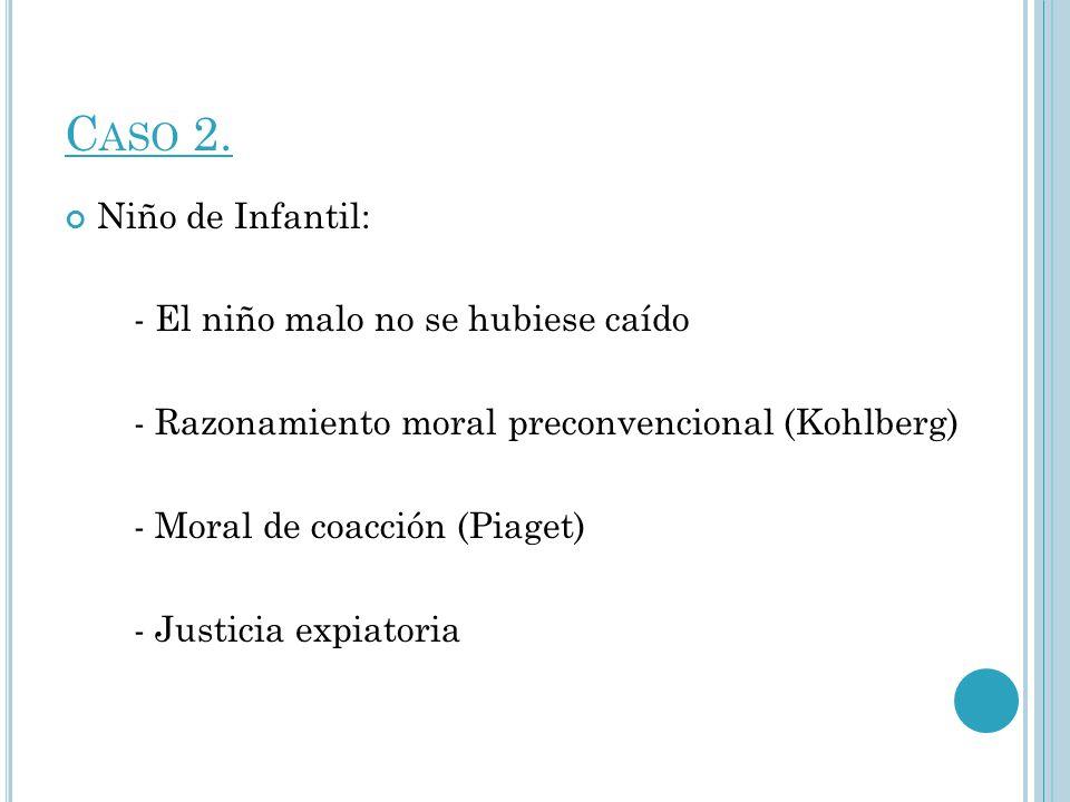 C ASO 2. Niño de Infantil: - El niño malo no se hubiese caído - Razonamiento moral preconvencional (Kohlberg) - Moral de coacción (Piaget) - Justicia