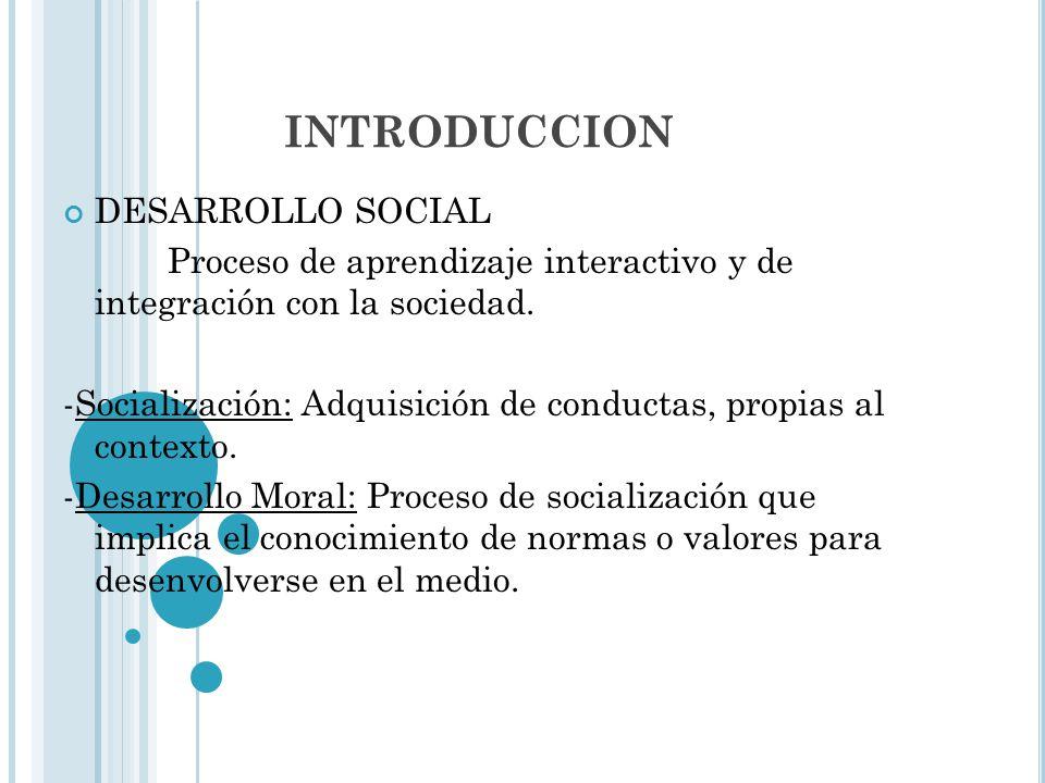 INTRODUCCION DESARROLLO SOCIAL Proceso de aprendizaje interactivo y de integración con la sociedad. -Socialización: Adquisición de conductas, propias