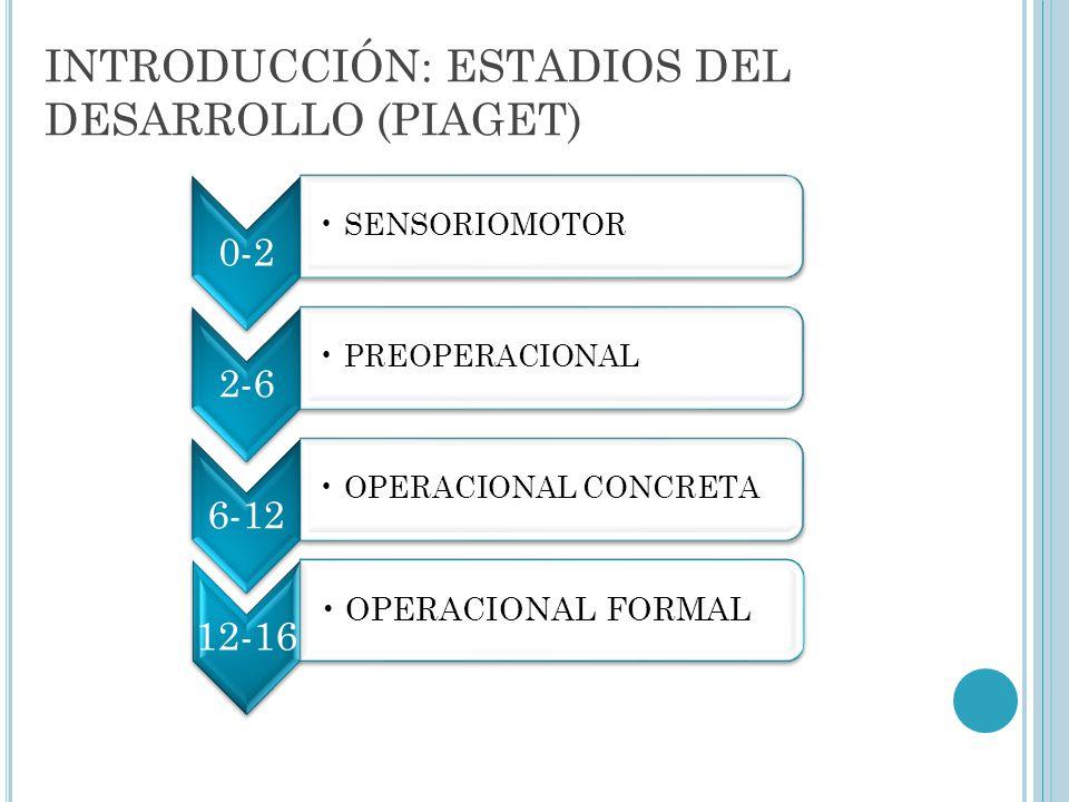 ETAPAS DEL DESARROLLO MORAL (PIAGET) ETAPAS DEL DESARROLLO EDAD ETAPAS DEL DESARROLLO MORAL SENSORIOMOTOR A AMORALES PREOPERACIONAL MORAL HETERÓNOMA OPERACIONAL CONCRETA MORAL AUTÓNOMA Y DE COOPERACIÓN OPERACIONAL FORMAL 0-2 2-6 6-12 12-16