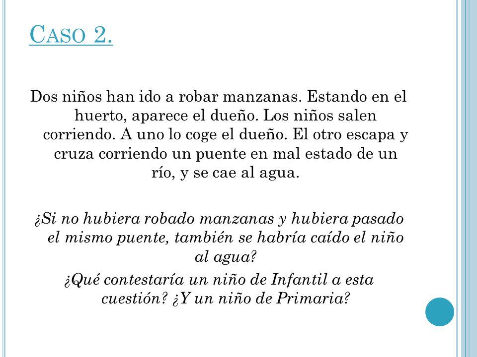 C ASO 2.