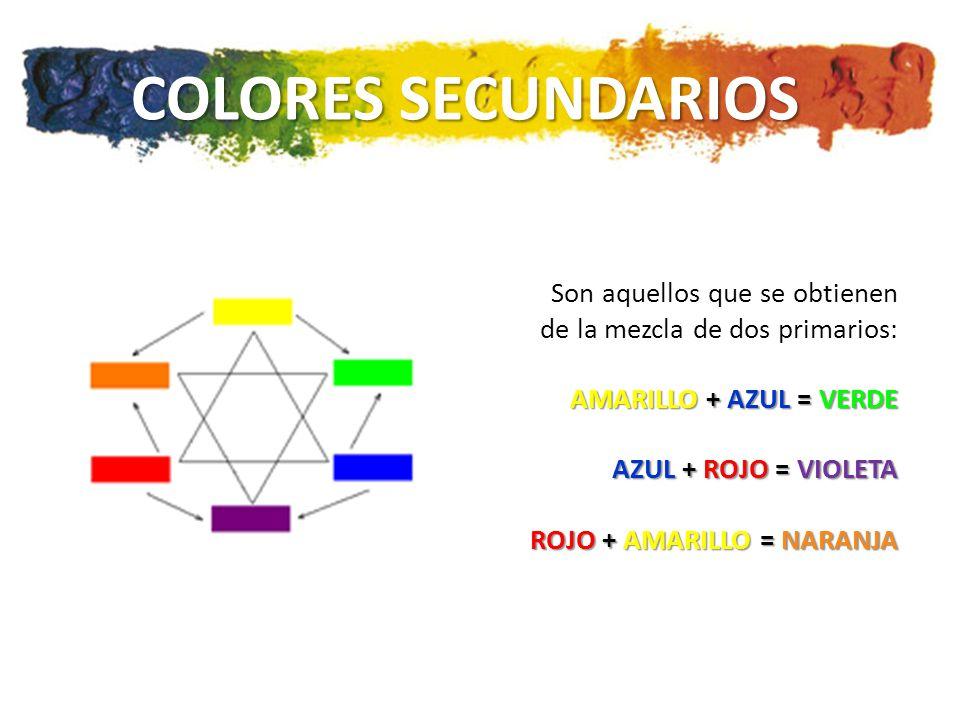 Son aquellos que se obtienen de la mezcla de dos primarios: AMARILLO + AZUL = VERDE AZUL + ROJO = VIOLETA ROJO + AMARILLO = NARANJA COLORES SECUNDARIOS