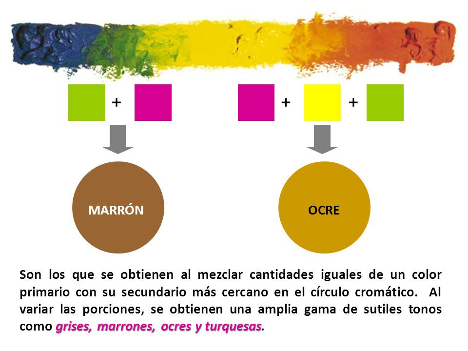 MARRÓNOCRE +++ grises, marrones, ocres y turquesas Son los que se obtienen al mezclar cantidades iguales de un color primario con su secundario más cercano en el círculo cromático.