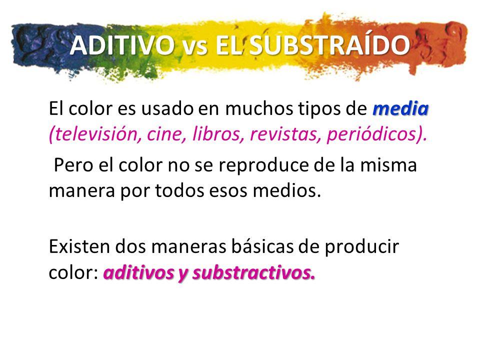 ADITIVO vs EL SUBSTRAÍDO media El color es usado en muchos tipos de media (televisión, cine, libros, revistas, periódicos).
