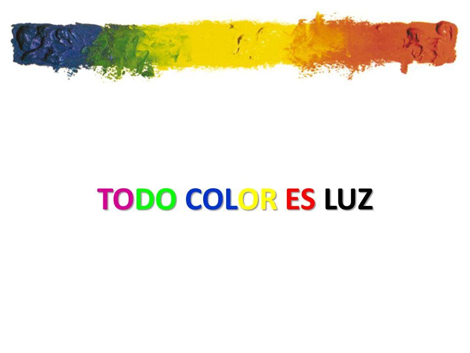 El color El color de los cuerpos depende de las radiaciones de luz absorbidas por su estructura molecular y las longitudes de onda que el cuerpo refleja.
