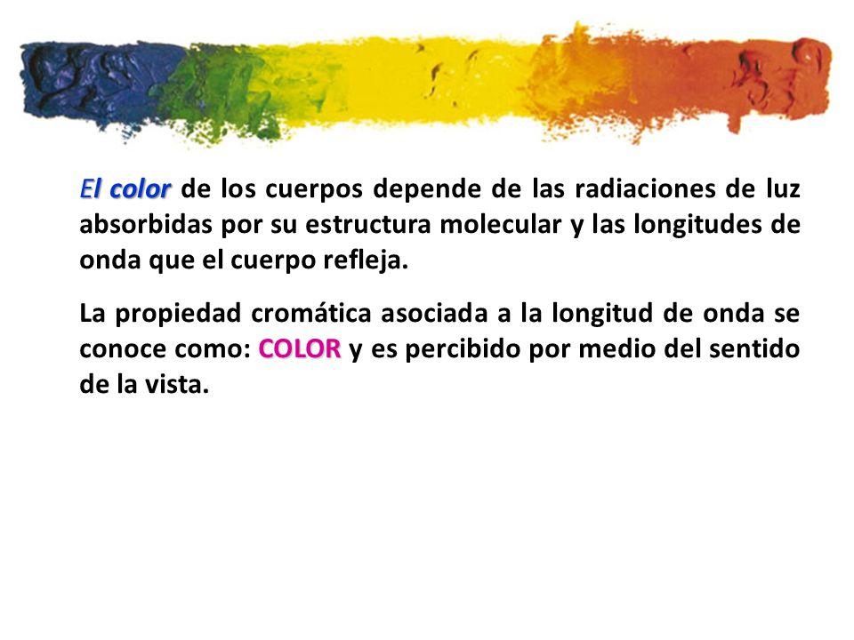 COLORES FRÍOS Artista: Pablo Picasso Título: Femme Allongé Lisant Año: 1939 Esquema de colores: Fríos (amarillos, verdes, verde-azul, azul-púrpura y valores respectivos)
