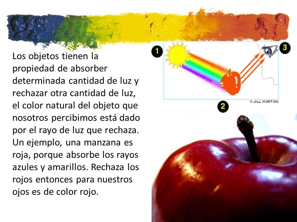 Si esta absorbiera los rojos y rechazara los azules y amarillos, sería de color verde.