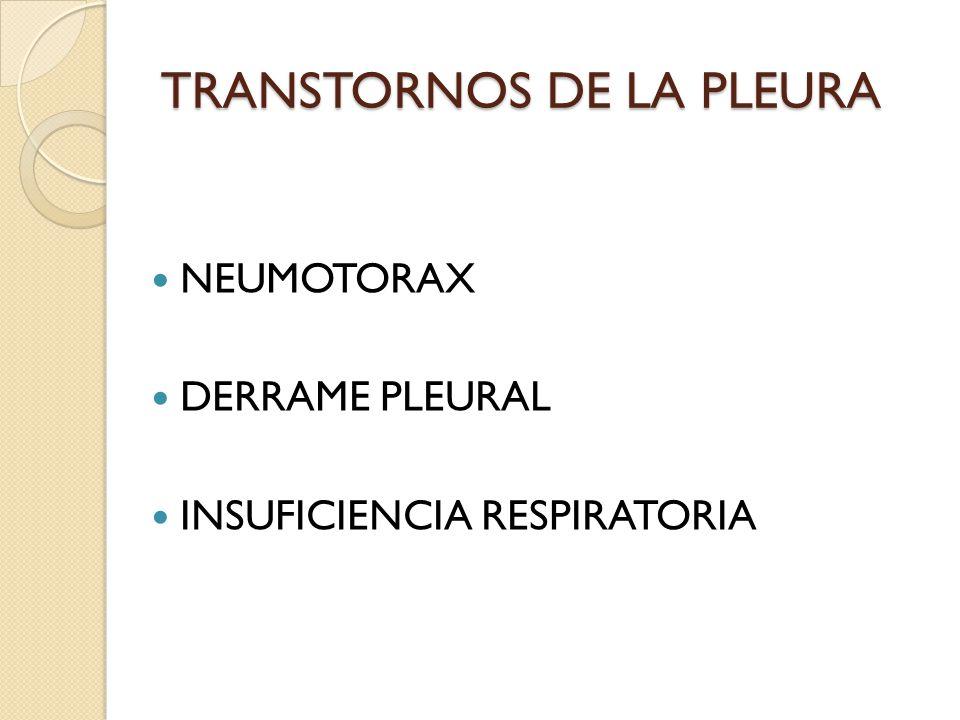 TRANSTORNOS DE LA PLEURA NEUMOTORAX DERRAME PLEURAL INSUFICIENCIA RESPIRATORIA