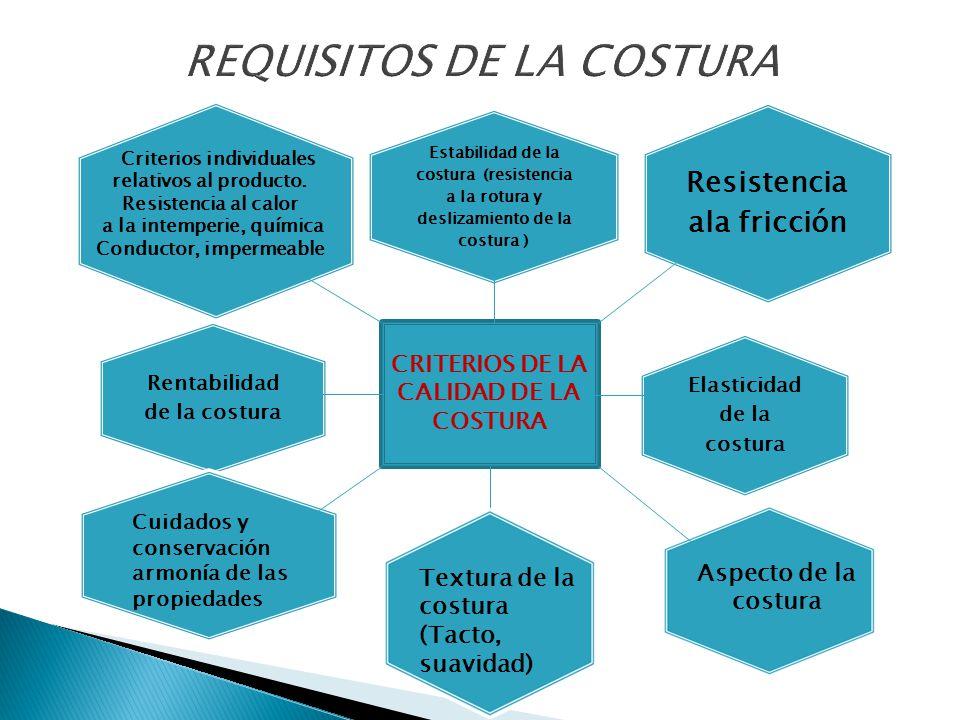 Estabilidad de la costura (resistencia a la rotura y deslizamiento de la costura ) Rentabilidad de la costura Resistencia ala fricción Elasticidad de
