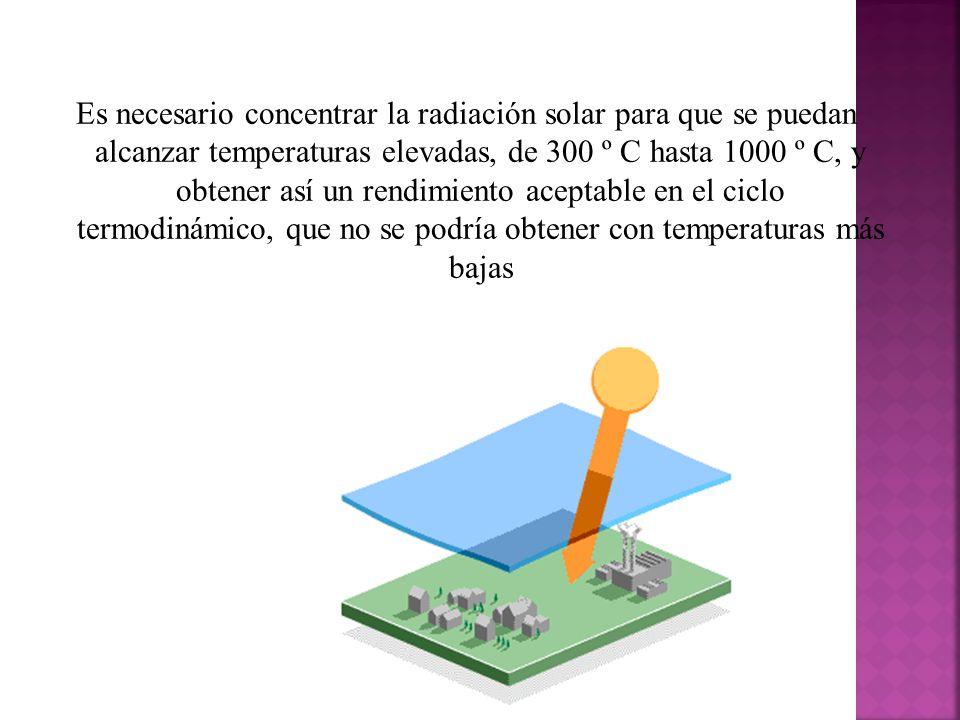 Es necesario concentrar la radiación solar para que se puedan alcanzar temperaturas elevadas, de 300 º C hasta 1000 º C, y obtener así un rendimiento aceptable en el ciclo termodinámico, que no se podría obtener con temperaturas más bajas