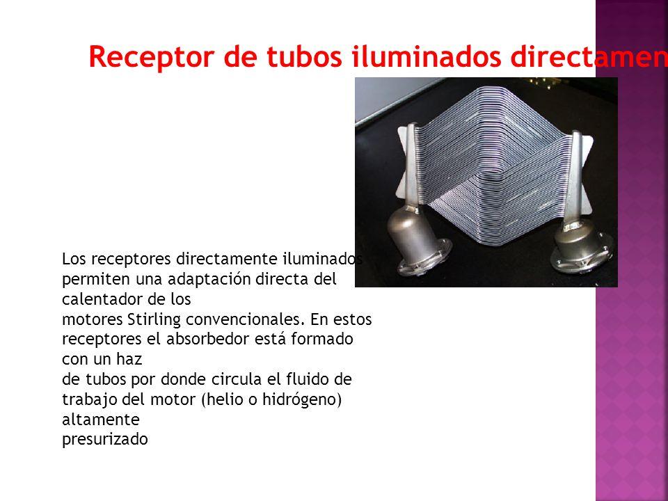 Receptor de tubos iluminados directamente Los receptores directamente iluminados permiten una adaptación directa del calentador de los motores Stirling convencionales.