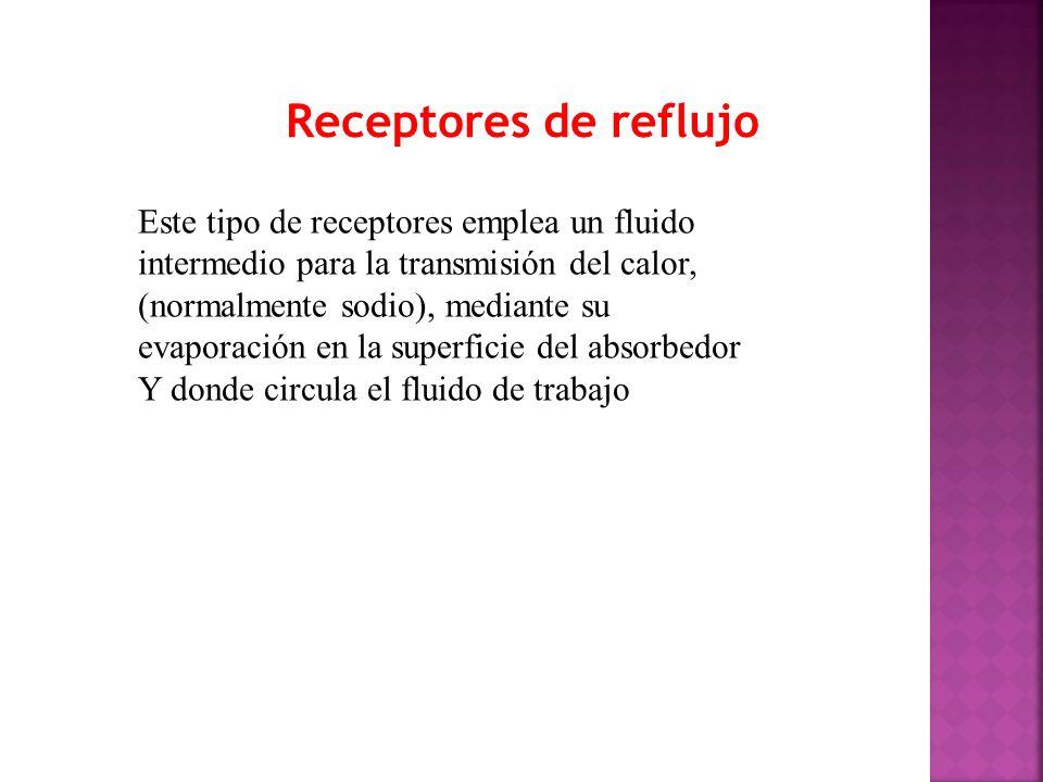 Este tipo de receptores emplea un fluido intermedio para la transmisión del calor, (normalmente sodio), mediante su evaporación en la superficie del absorbedor Y donde circula el fluido de trabajo Receptores de reflujo