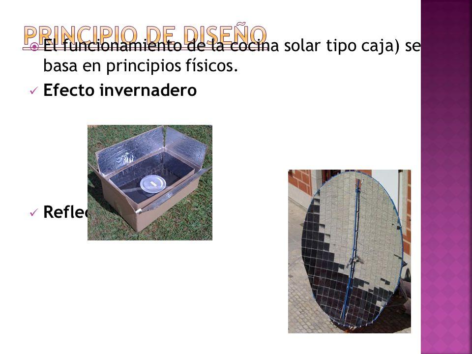 El funcionamiento de la cocina solar tipo caja) se basa en principios físicos.