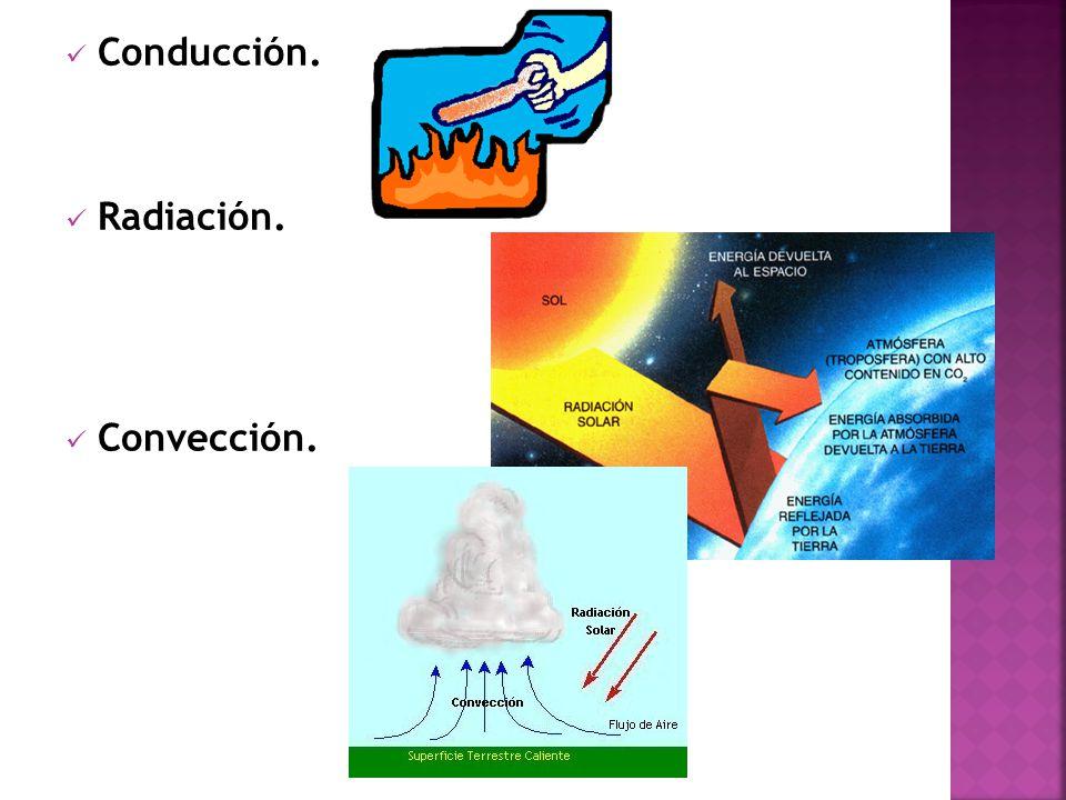Conducción. Radiación. Convección.