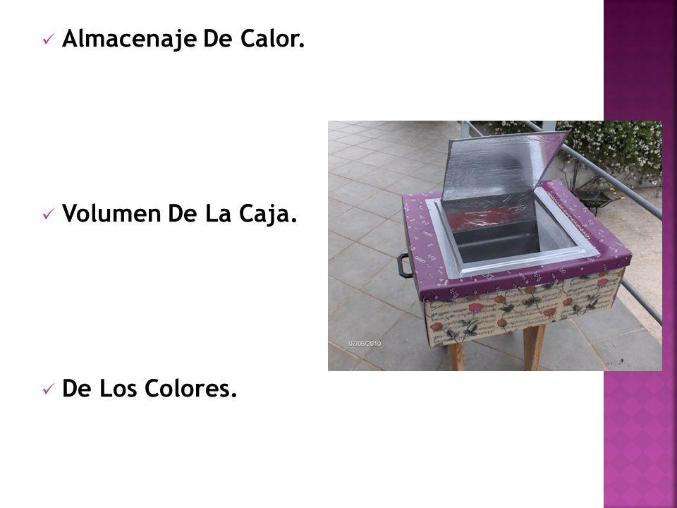 Almacenaje De Calor. Volumen De La Caja. De Los Colores.