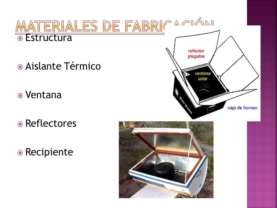 Estructura Aislante Térmico Ventana Reflectores Recipiente