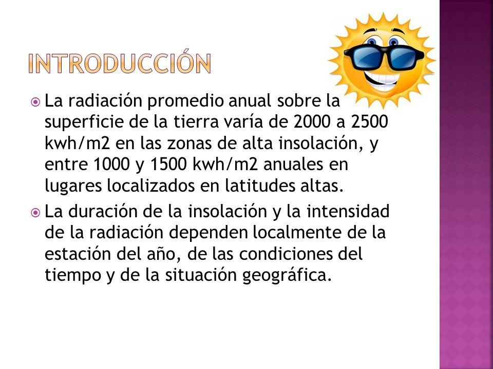 La radiación promedio anual sobre la superficie de la tierra varía de 2000 a 2500 kwh/m2 en las zonas de alta insolación, y entre 1000 y 1500 kwh/m2 anuales en lugares localizados en latitudes altas.