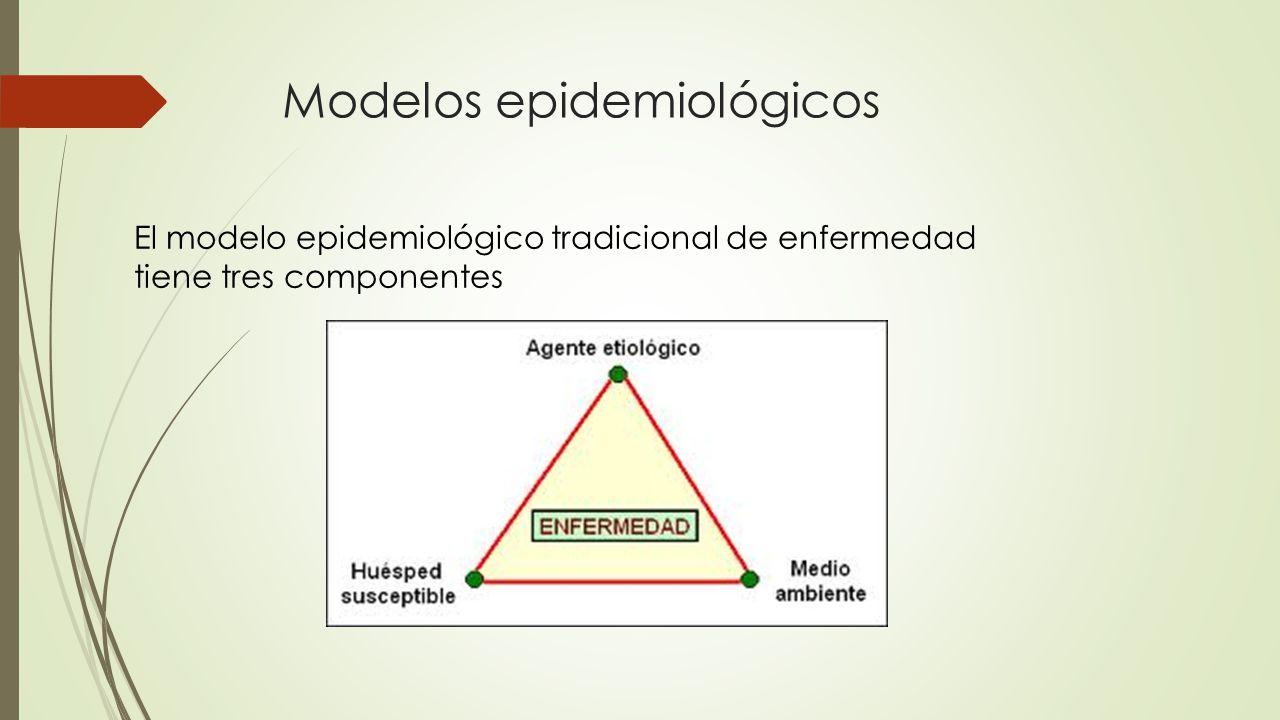 Uso ó Aplicación de la epidemiología Los principios y métodos epidemiológicos pueden ser aplicados a una amplia variedad de problemas en muchos campos.