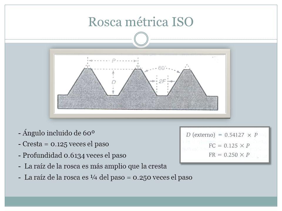 Rosca métrica ISO - Ángulo incluido de 60º - Cresta = 0.125 veces el paso - Profundidad 0.6134 veces el paso - La raíz de la rosca es más amplio que l
