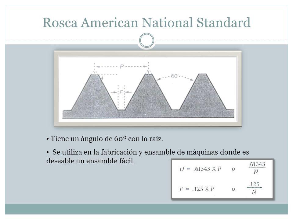 Rosca American National Standard Tiene un ángulo de 60º con la raíz. Se utiliza en la fabricación y ensamble de máquinas donde es deseable un ensamble