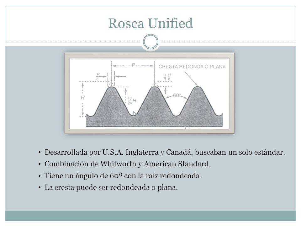 Rosca Unified Desarrollada por U.S.A. Inglaterra y Canadá, buscaban un solo estándar. Combinación de Whitworth y American Standard. Tiene un ángulo de