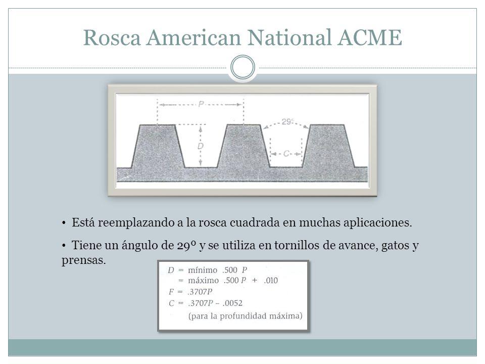 Rosca American National ACME Está reemplazando a la rosca cuadrada en muchas aplicaciones. Tiene un ángulo de 29º y se utiliza en tornillos de avance,
