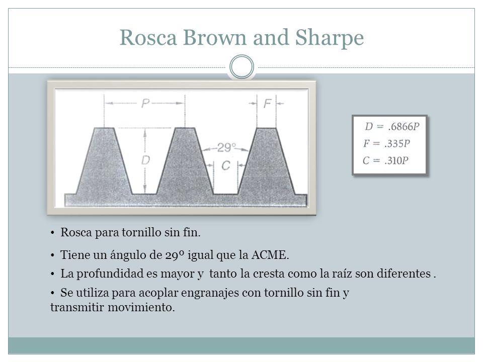 Rosca Brown and Sharpe Rosca para tornillo sin fin. Tiene un ángulo de 29º igual que la ACME. La profundidad es mayor y tanto la cresta como la raíz s