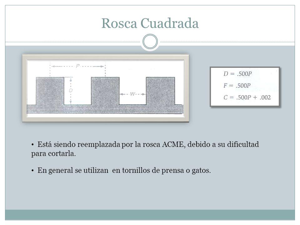 Rosca Cuadrada Está siendo reemplazada por la rosca ACME, debido a su dificultad para cortarla. En general se utilizan en tornillos de prensa o gatos.
