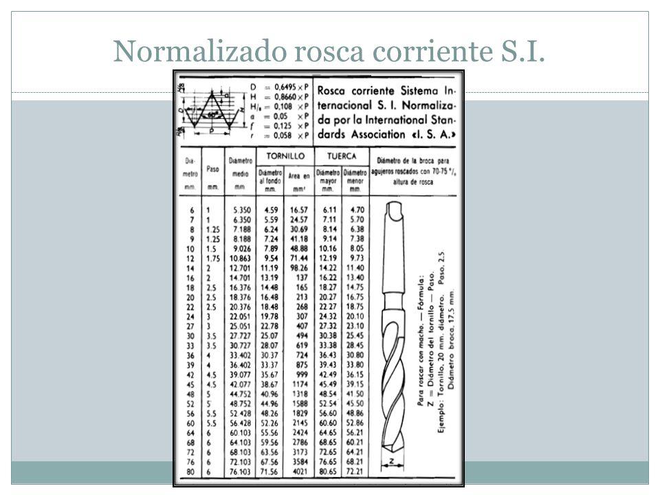 Ejercicios Para un tornillo DE= 14mm P=1,5 determinar: - F, D, Di Para un tornillo de DE= 33mm P =2mm determinar: - Di, DF,F, DM,r.