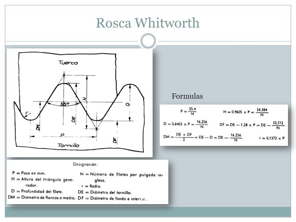 Rosca Whitworth Formulas
