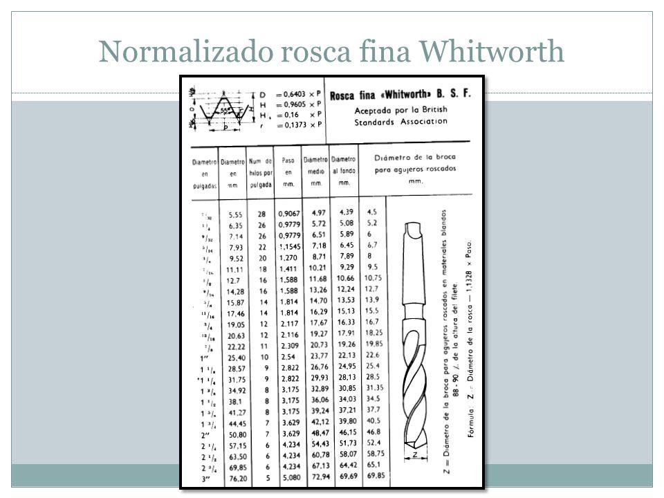 Normalizado rosca fina Whitworth