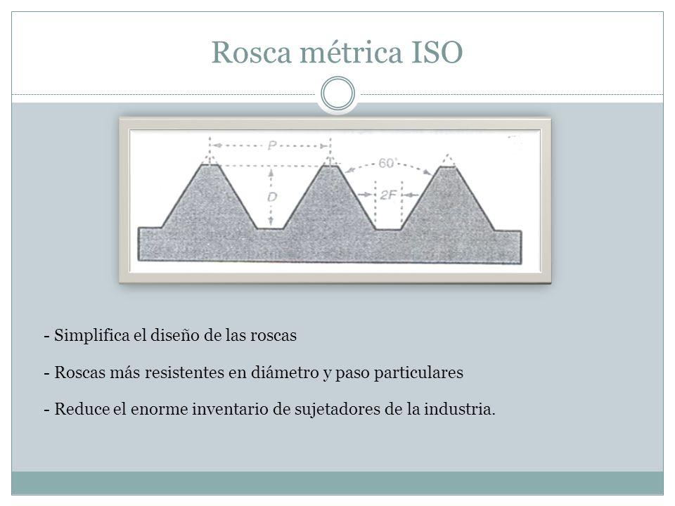 Rosca métrica ISO - Ángulo incluido de 60º - Cresta = 0.125 veces el paso - Profundidad 0.6134 veces el paso - La raíz de la rosca es más amplio que la cresta - La raíz de la rosca es ¼ del paso = 0.250 veces el paso