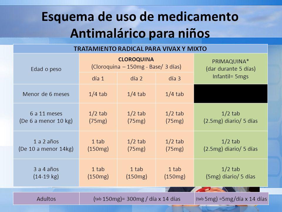 TRATAMIENTO RADICAL PARA VIVAX Y MIXTO Edad o peso CLOROQUINA (Cloroquina – 150mg - Base/ 3 días) PRIMAQUINA* (dar durante 5 días) Infantil= 5mgs día