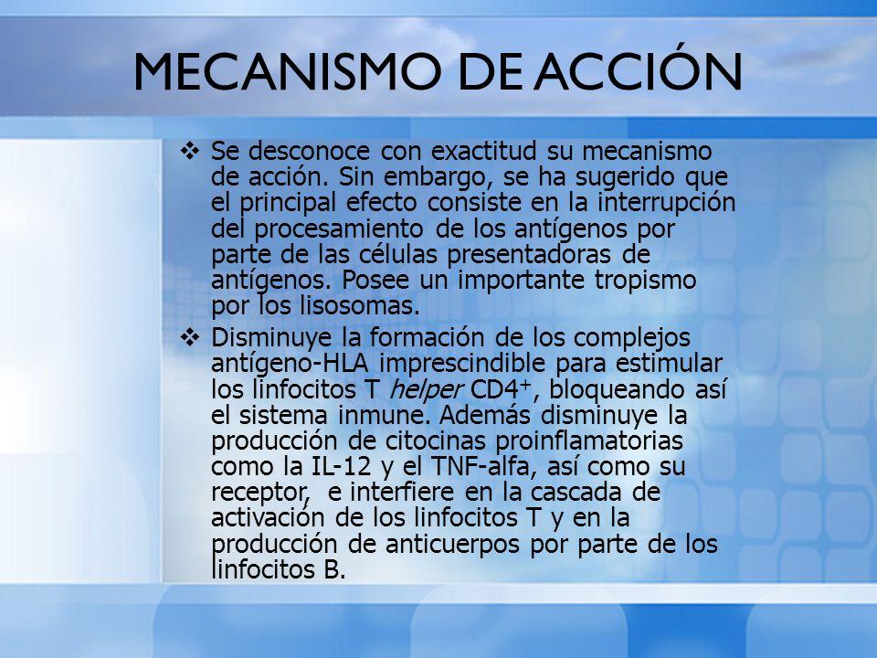 MECANISMO DE ACCIÓN Se desconoce con exactitud su mecanismo de acción. Sin embargo, se ha sugerido que el principal efecto consiste en la interrupción