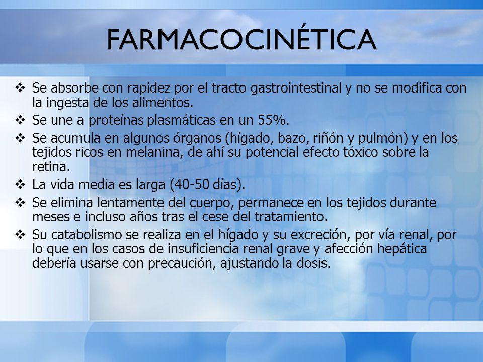 FARMACOCINÉTICA Se absorbe con rapidez por el tracto gastrointestinal y no se modifica con la ingesta de los alimentos. Se une a proteínas plasmáticas