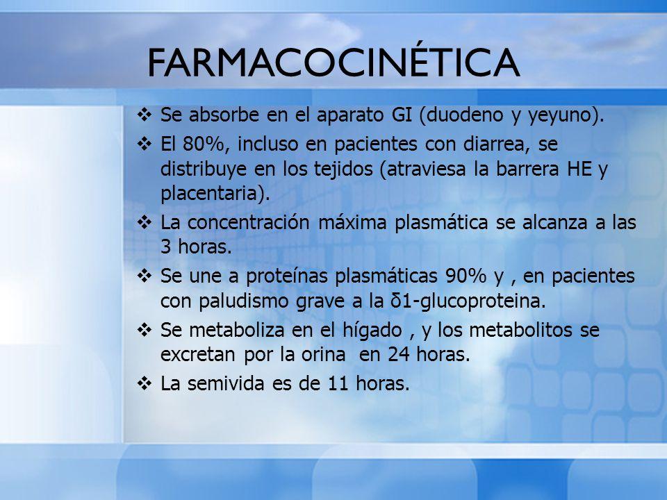 FARMACOCINÉTICA Se absorbe en el aparato GI (duodeno y yeyuno). El 80%, incluso en pacientes con diarrea, se distribuye en los tejidos (atraviesa la b