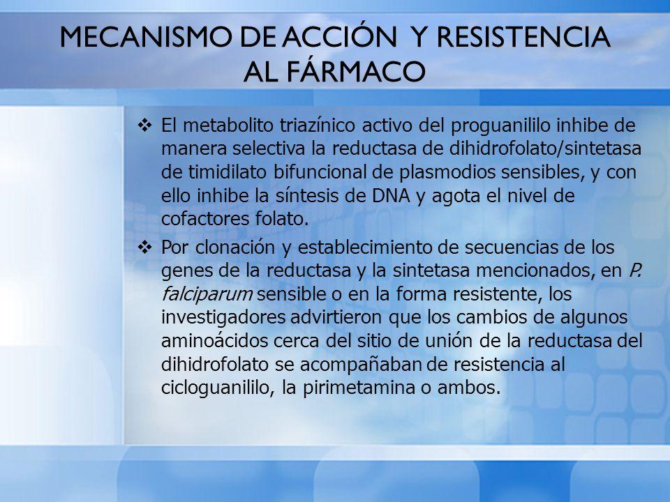 MECANISMO DE ACCIÓN Y RESISTENCIA AL FÁRMACO El metabolito triazínico activo del proguanililo inhibe de manera selectiva la reductasa de dihidrofolato