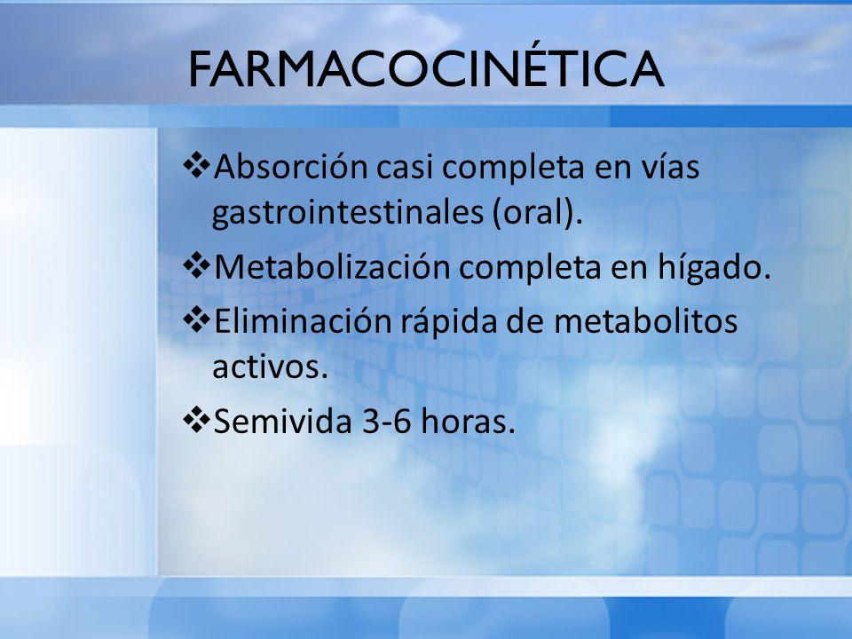 FARMACOCINÉTICA Absorción casi completa en vías gastrointestinales (oral). Metabolización completa en hígado. Eliminación rápida de metabolitos activo