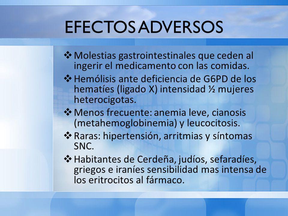 EFECTOS ADVERSOS Molestias gastrointestinales que ceden al ingerir el medicamento con las comidas. Hemólisis ante deficiencia de G6PD de los hematíes