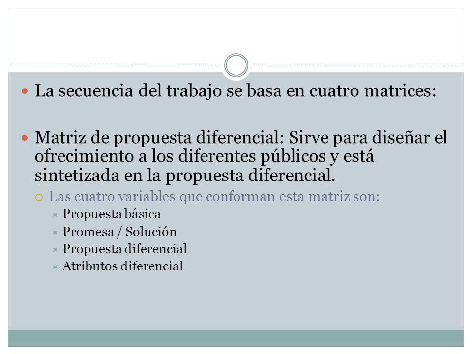 La secuencia del trabajo se basa en cuatro matrices: Matriz de propuesta diferencial: Sirve para diseñar el ofrecimiento a los diferentes públicos y está sintetizada en la propuesta diferencial.