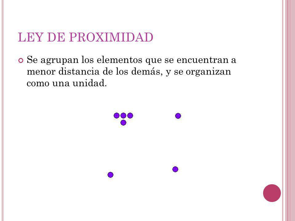 LEY DE PROXIMIDAD Se agrupan los elementos que se encuentran a menor distancia de los demás, y se organizan como una unidad.