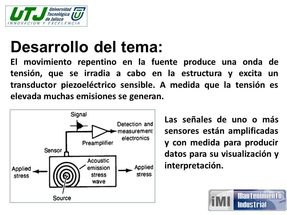 Desarrollo del tema: El movimiento repentino en la fuente produce una onda de tensión, que se irradia a cabo en la estructura y excita un transductor