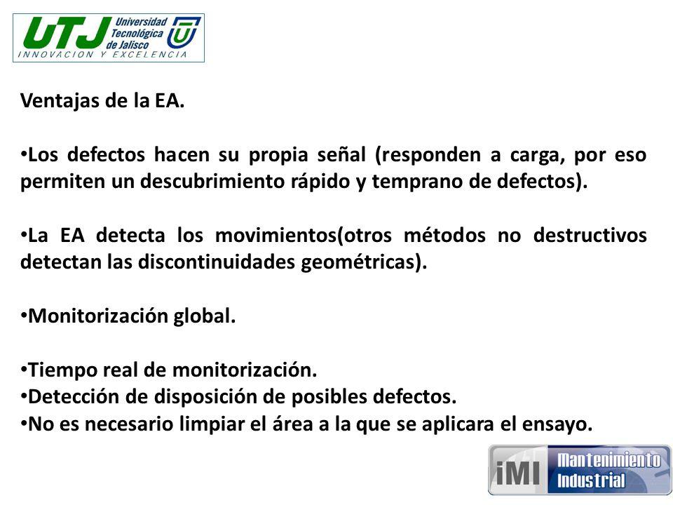 Ventajas de la EA. Los defectos hacen su propia señal (responden a carga, por eso permiten un descubrimiento rápido y temprano de defectos). La EA det